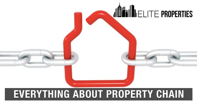 Everything About Property Chain