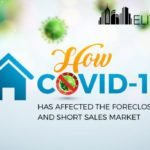 How COVID-19 Has Affected The Foreclosure And Short Sales Market